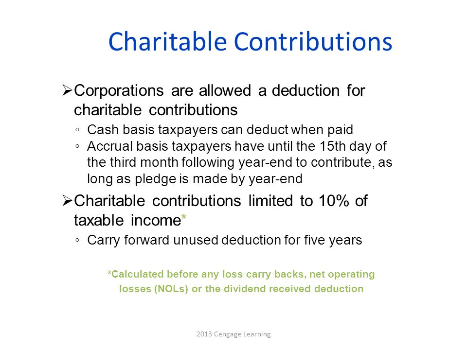 Charitable Contributions  Corporations are allowed a deduction for charitable contributions ◦ Cash basis taxpayers can deduct when paid ◦ Accrual basis taxpayers have until the 15th day of the third month following year-end to contribute, as long as pledge is made by year-end  Charitable contributions limited to 10% of taxable income* ◦ Carry forward unused deduction for five years *Calculated before any loss carry backs, net operating losses (NOLs) or the dividend received deduction 2013 Cengage Learning