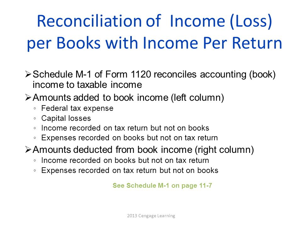 Reconciliation of Income (Loss) per Books with Income Per Return  Schedule M-1 of Form 1120 reconciles accounting (book) income to taxable income  Amounts added to book income (left column) ◦ Federal tax expense ◦ Capital losses ◦ Income recorded on tax return but not on books ◦ Expenses recorded on books but not on tax return  Amounts deducted from book income (right column) ◦ Income recorded on books but not on tax return ◦ Expenses recorded on tax return but not on books See Schedule M-1 on page 11-7 2013 Cengage Learning