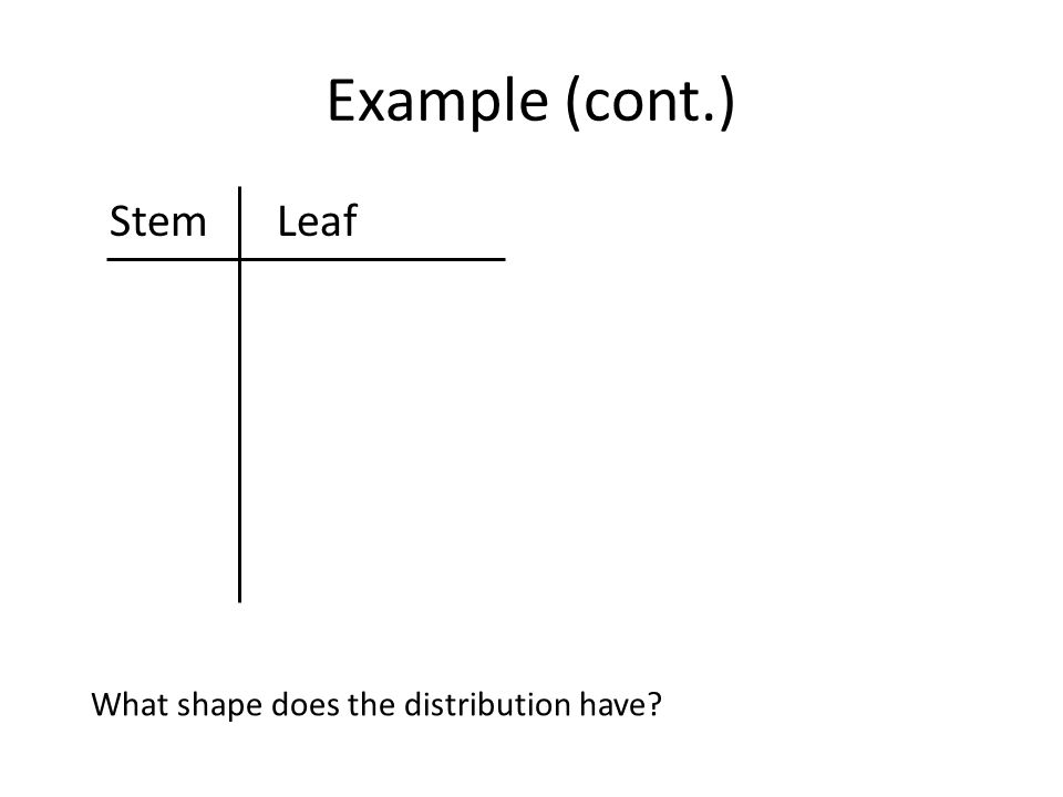 Example (cont.) StemLeaf What shape does the distribution have