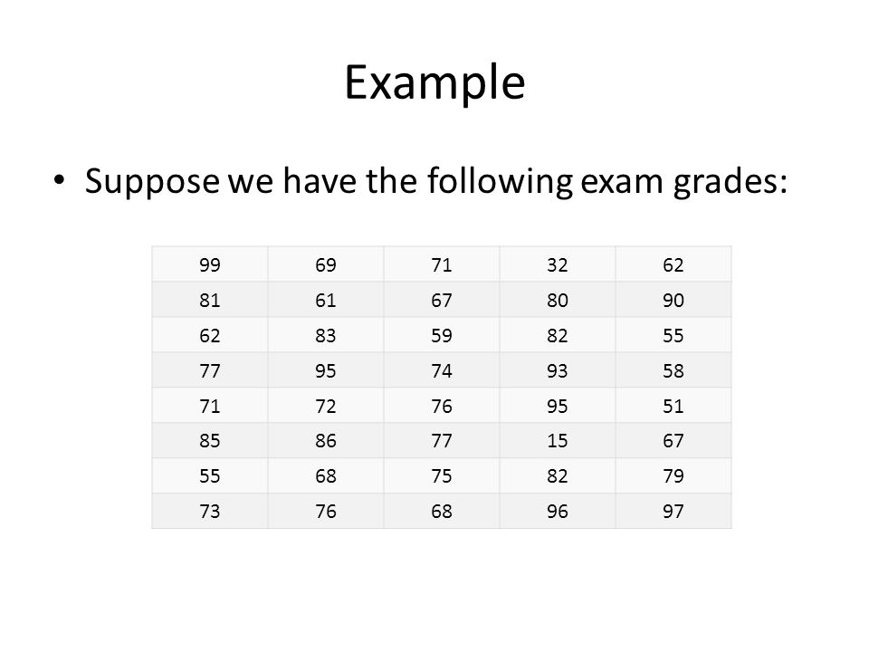 Example Suppose we have the following exam grades: 9969713262 8161678090 6283598255 7795749358 7172769551 8586771567 5568758279 7376689697
