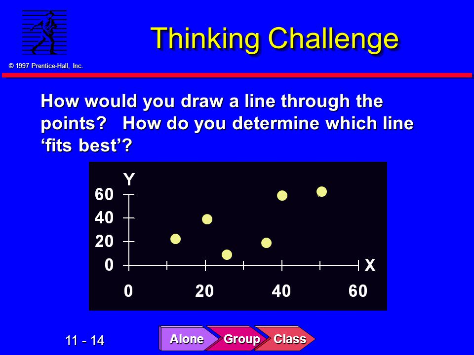 11 - 14 © 1997 Prentice-Hall, Inc. Thinking Challenge How would you draw a line through the points? How do you determine which line 'fits best'? Alone