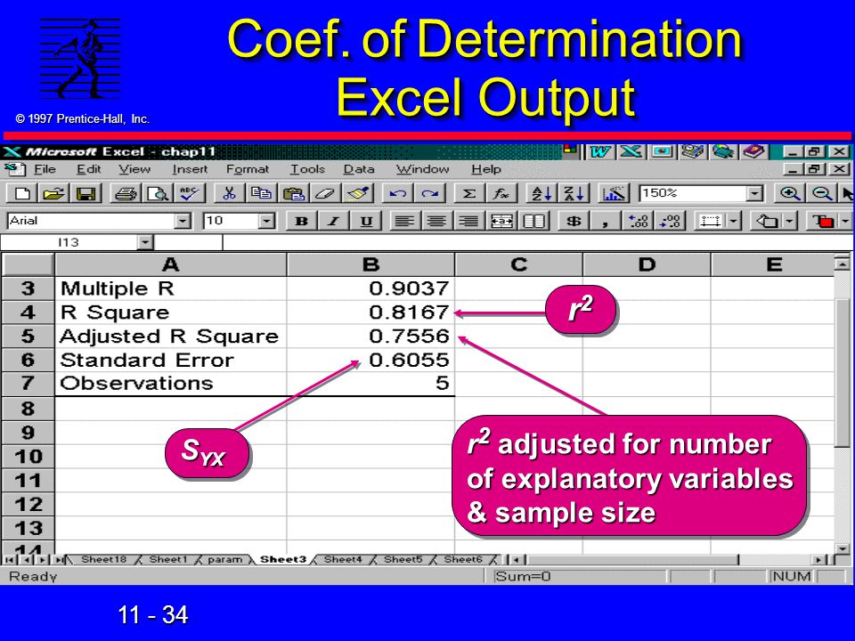 11 - 34 © 1997 Prentice-Hall, Inc. Coef. of Determination Excel Output r2r2r2r2 r 2 adjusted for number of explanatory variables & sample size S YX