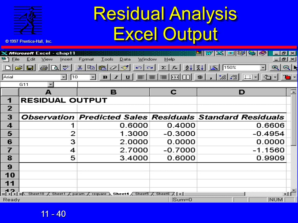 11 - 40 © 1997 Prentice-Hall, Inc. Residual Analysis Excel Output