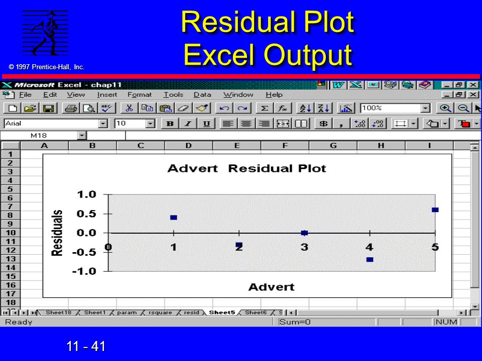 11 - 41 © 1997 Prentice-Hall, Inc. Residual Plot Excel Output