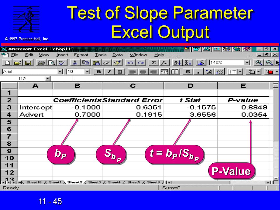 11 - 45 © 1997 Prentice-Hall, Inc. Test of Slope Parameter Excel Output t = b P /S b SbSbSbSb bPbPbPbP P-Value P P