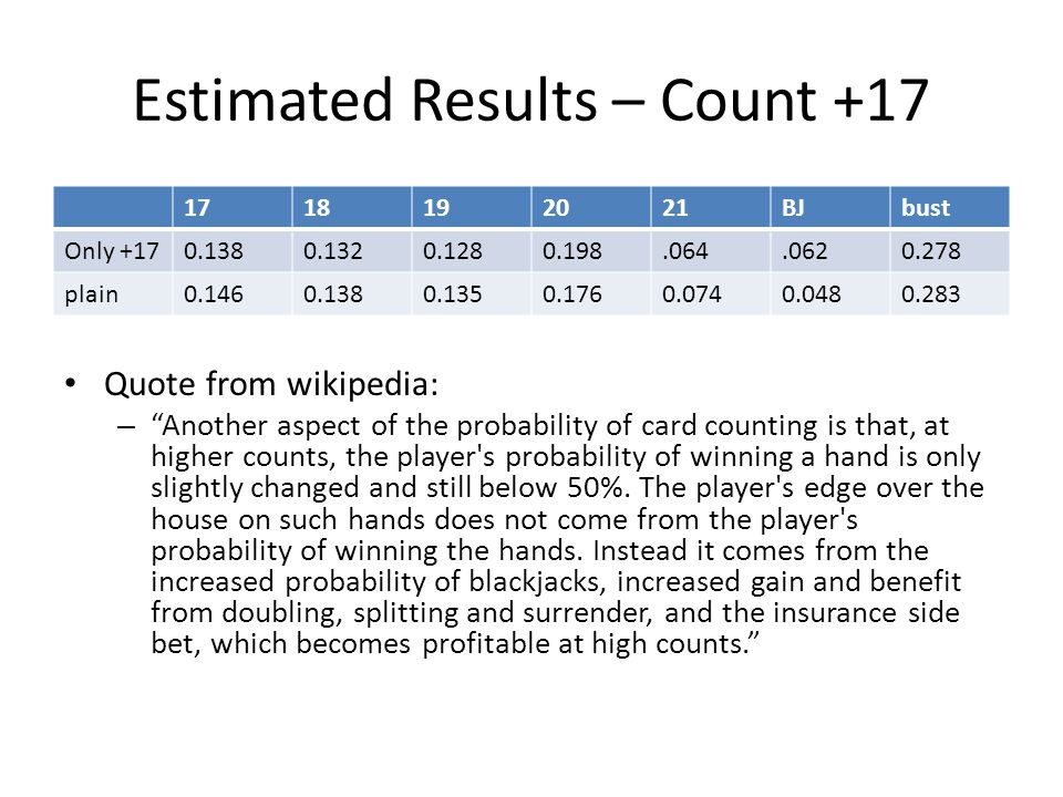 Estimated Results – Count +17 Quote from wikipedia: – Another aspect of the probability of card counting is that, at higher counts, the player s probability of winning a hand is only slightly changed and still below 50%.