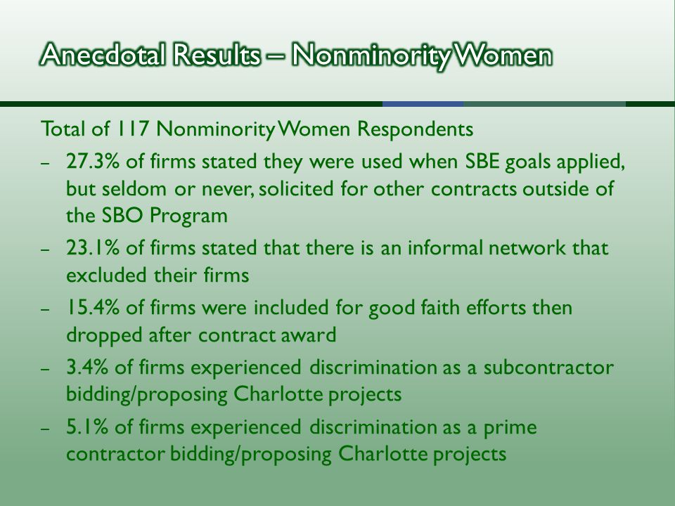 Total of 117 Nonminority Women Respondents – 27.3% of firms stated they were used when SBE goals applied, but seldom or never, solicited for other contracts outside of the SBO Program – 23.1% of firms stated that there is an informal network that excluded their firms – 15.4% of firms were included for good faith efforts then dropped after contract award – 3.4% of firms experienced discrimination as a subcontractor bidding/proposing Charlotte projects – 5.1% of firms experienced discrimination as a prime contractor bidding/proposing Charlotte projects