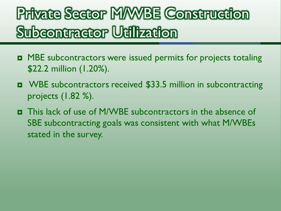  MBE subcontractors were issued permits for projects totaling $22.2 million (1.20%).