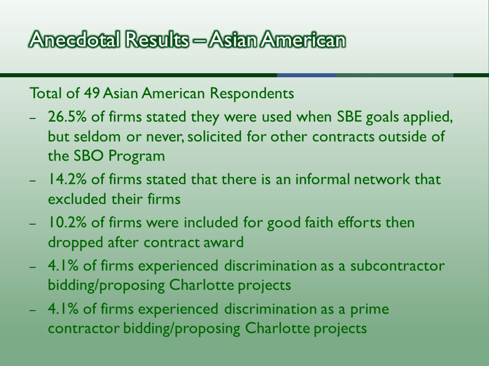Total of 49 Asian American Respondents – 26.5% of firms stated they were used when SBE goals applied, but seldom or never, solicited for other contracts outside of the SBO Program – 14.2% of firms stated that there is an informal network that excluded their firms – 10.2% of firms were included for good faith efforts then dropped after contract award – 4.1% of firms experienced discrimination as a subcontractor bidding/proposing Charlotte projects – 4.1% of firms experienced discrimination as a prime contractor bidding/proposing Charlotte projects