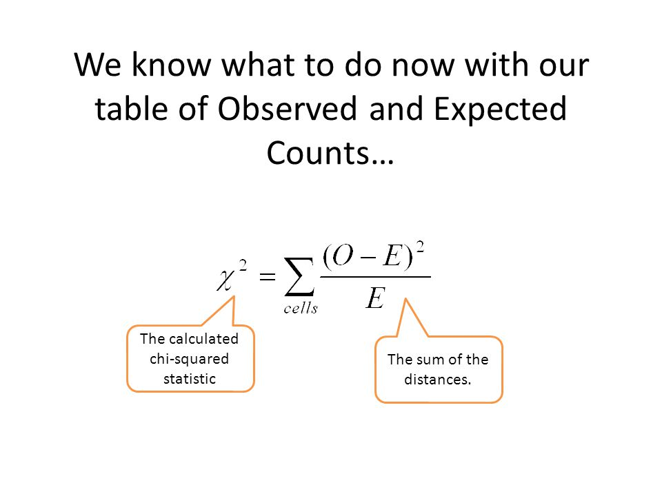 We know what to do now with our table of Observed and Expected Counts… The calculated chi-squared statistic The sum of the distances.