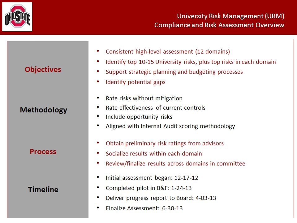 12 University Risk Management (URM) Office of Risk Management University Risk Management (URM) Compliance and Risk Assessment Overview 12