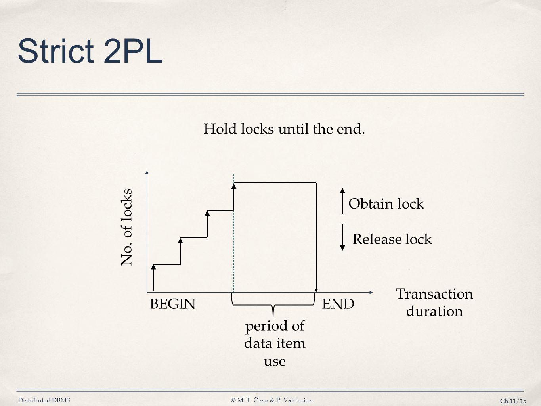 Distributed DBMS© M. T. Özsu & P. Valduriez Ch.11/15 Strict 2PL Hold locks until the end. Obtain lock Release lock BEGINEND Transaction duration perio