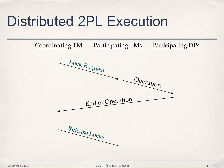 Distributed DBMS© M. T. Özsu & P. Valduriez Ch.11/18 Distributed 2PL Execution Coordinating TMParticipating LMsParticipating DPs Lock Request Operatio