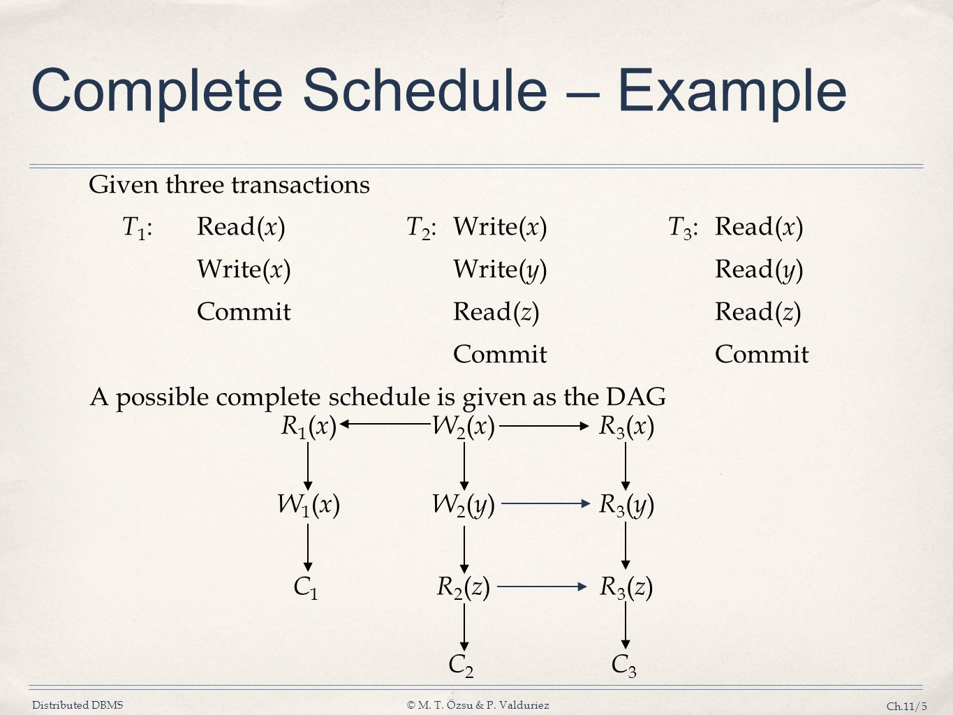 Distributed DBMS© M. T. Özsu & P. Valduriez Ch.11/5 Complete Schedule – Example Given three transactions T 1 :Read( x ) T 2 :Write( x ) T 3 :Read( x )