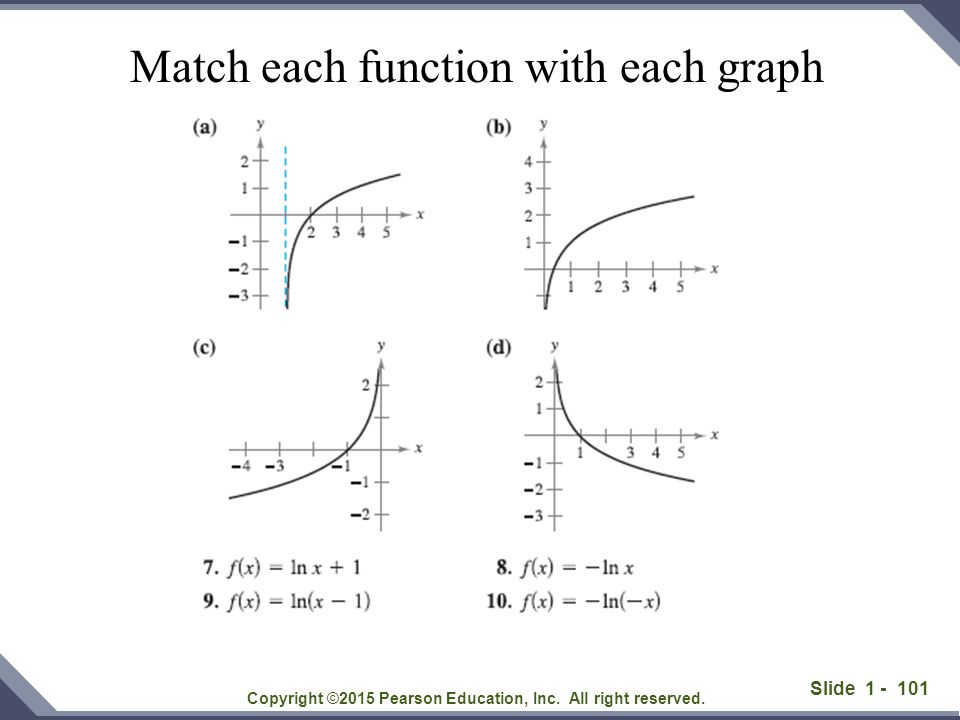 Slide 1 - 101 Copyright ©2015 Pearson Education, Inc. All right reserved. Match each function with each graph