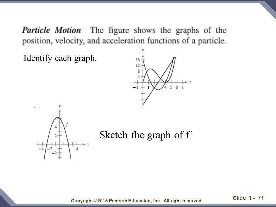Slide 1 - 72 Copyright ©2015 Pearson Education, Inc.