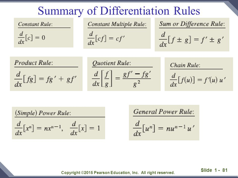 Slide 1 - 81 Summary of Differentiation Rules Copyright ©2015 Pearson Education, Inc. All right reserved.