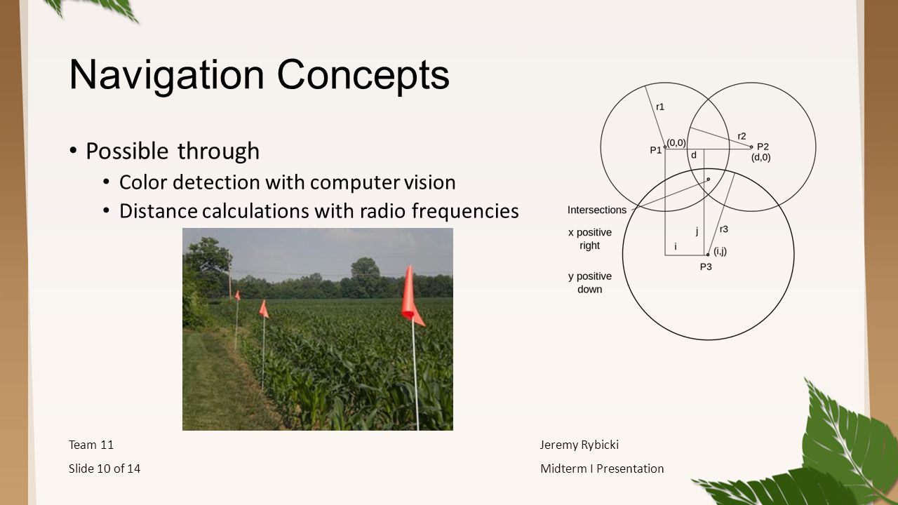 Navigation Concepts Possible through Color detection with computer vision Distance calculations with radio frequencies Team 11Jeremy Rybicki Slide 10 of 14Midterm I Presentation