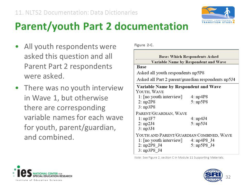11. NLTS2 Documentation: Data Dictionaries 32 Parent/youth Part 2 documentation All youth respondents were asked this question and all Parent Part 2 r