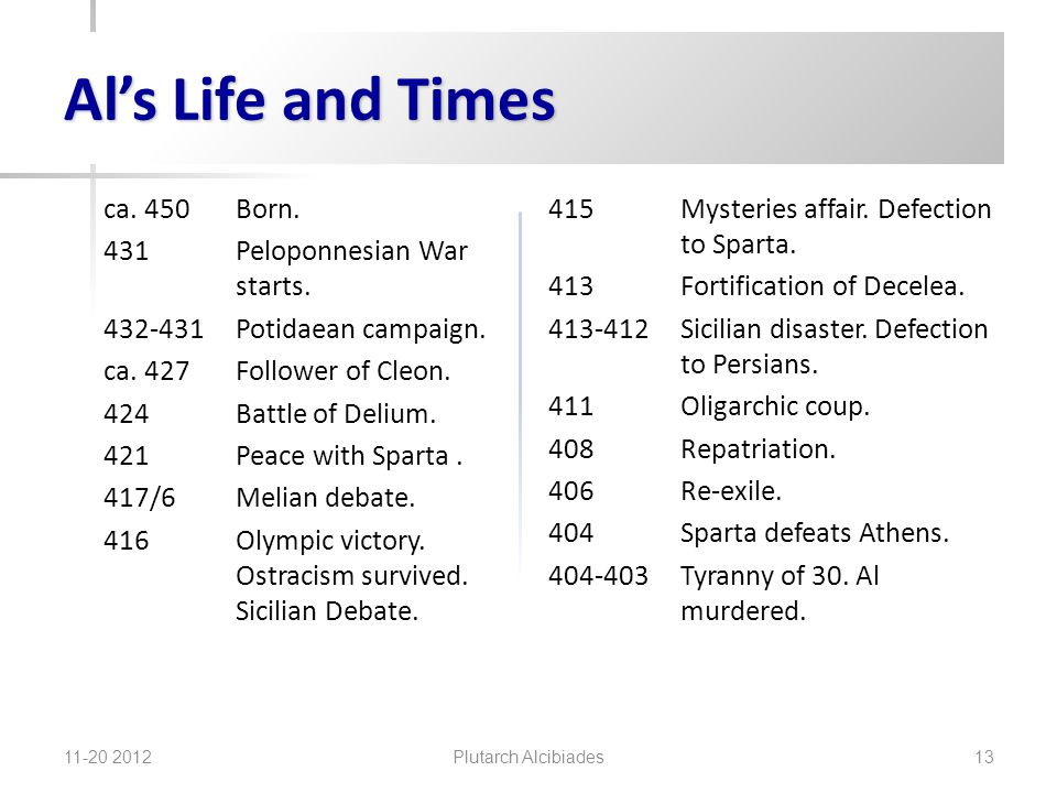 Al's Life and Times ca. 450Born. 431Peloponnesian War starts. 432-431Potidaean campaign. ca. 427Follower of Cleon. 424Battle of Delium. 421Peace with