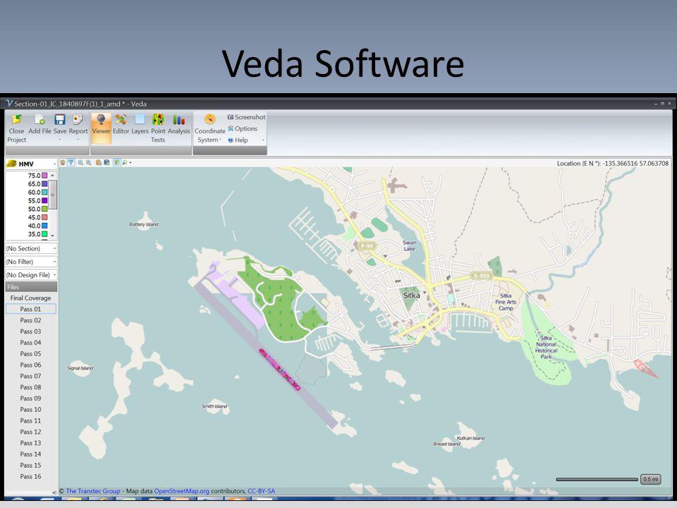 Veda Software