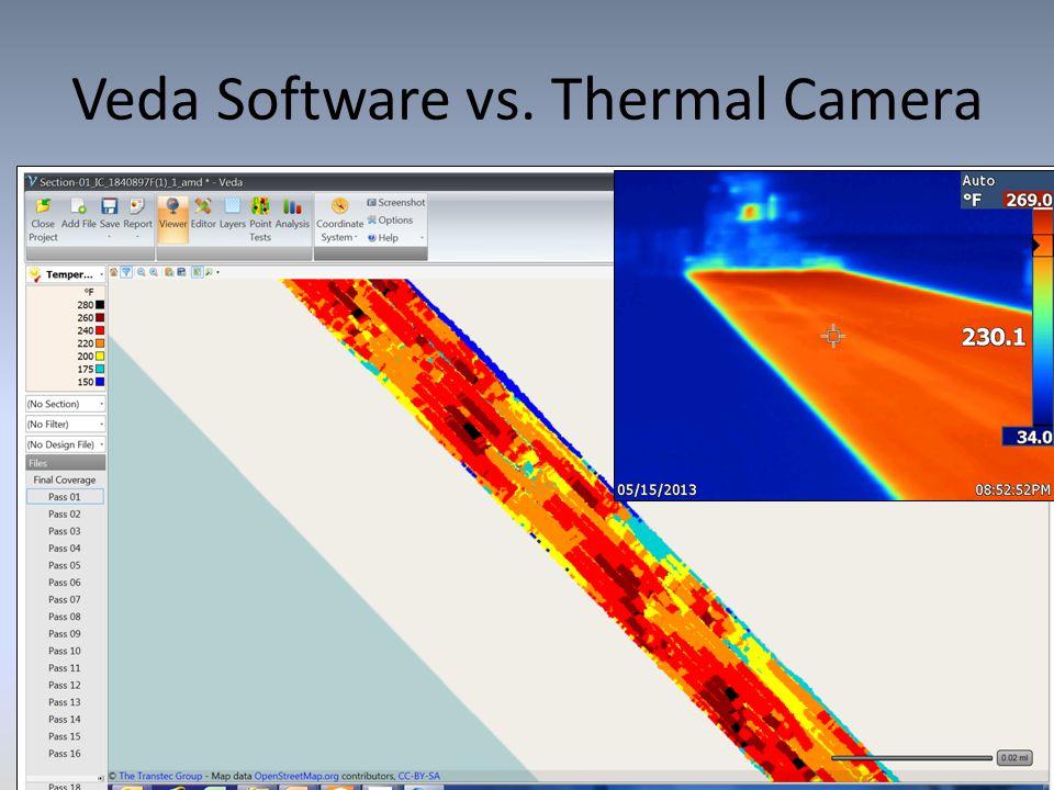 Veda Software vs. Thermal Camera