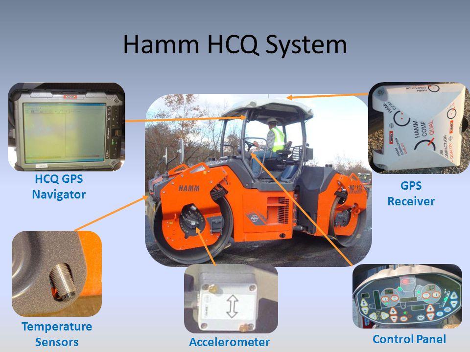 Hamm HCQ System Accelerometer GPS Receiver HCQ GPS Navigator Temperature Sensors Control Panel