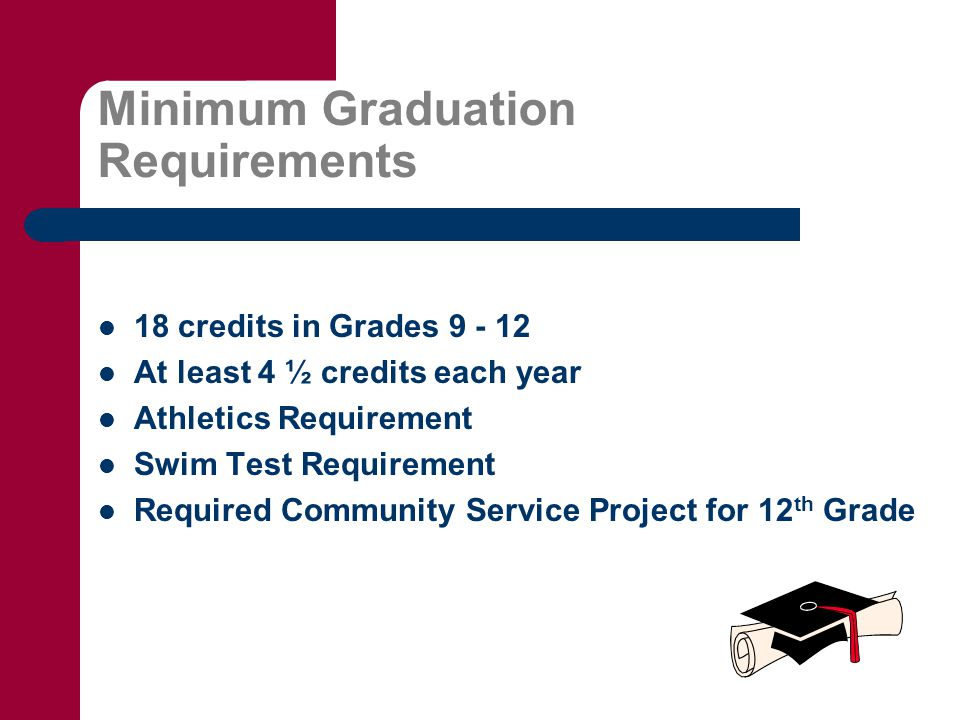 Minimum Graduation Requirements 18 credits in Grades 9 - 12 At least 4 ½ credits each year Athletics Requirement Swim Test Requirement Required Community Service Project for 12 th Grade
