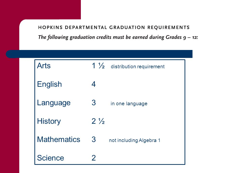Academic Term Load Each Term – Minimum number – at least 4 courses (not including Health and non-AP Art courses) – Maximum number – no more than 5 courses (not including Health and non-AP Art courses) Exemptions require special permission.