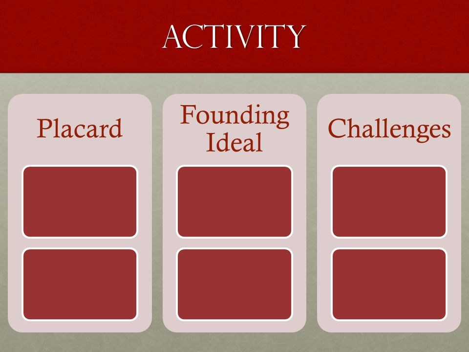 Activity Placard Founding Ideal Challenges