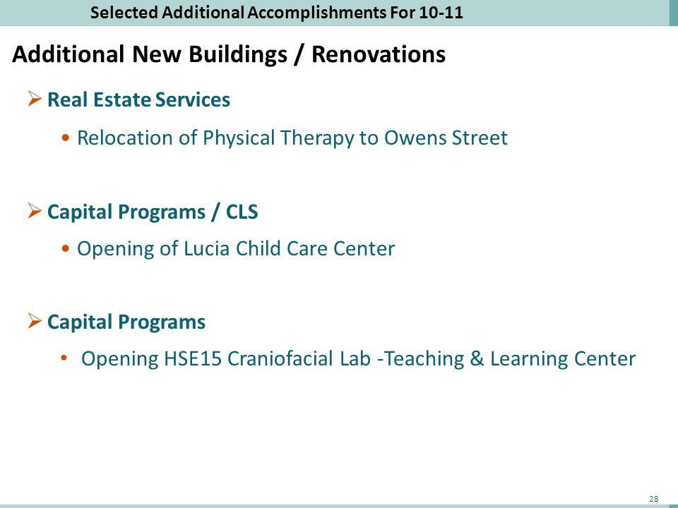 28  Real Estate Services Relocation of Physical Therapy to Owens Street  Capital Programs / CLS Opening of Lucia Child Care Center  Capital Program