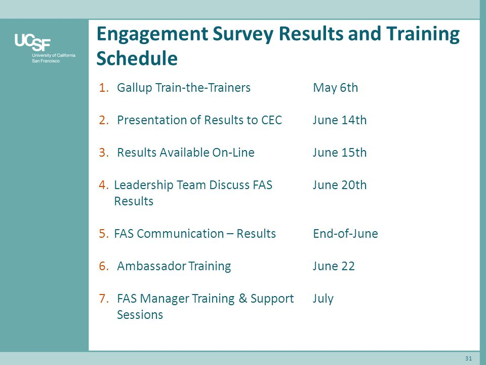 Engagement Survey Results and Training Schedule 31 1.Gallup Train-the-Trainers 2.Presentation of Results to CEC 3.Results Available On-Line 4.Leadership Team Discuss FAS Results 5.FAS Communication – Results 6.Ambassador Training 7.FAS Manager Training & Support Sessions May 6th June 14th June 15th June 20th End-of-June June 22 July