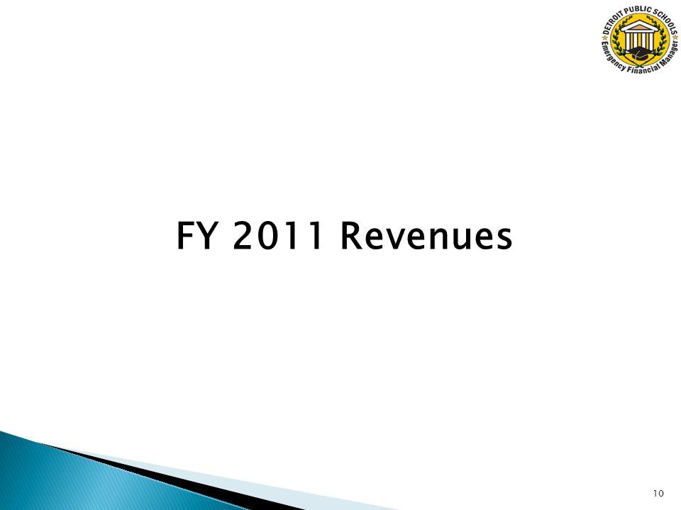 FY 2011 Revenues 10