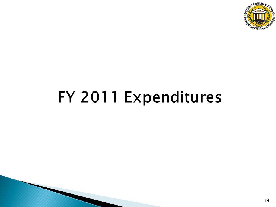 FY 2011 Expenditures 14