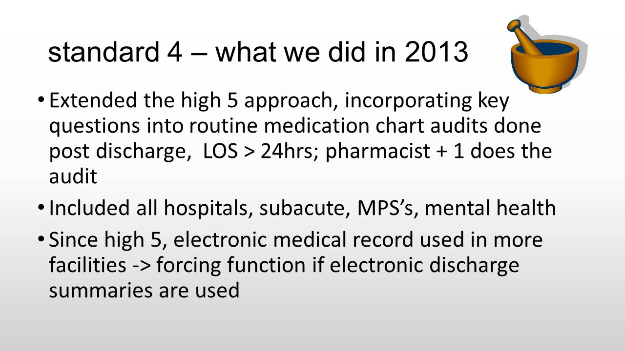 standard 4 – what we did in 2013 Extended the high 5 approach, incorporating key questions into routine medication chart audits done post discharge, L