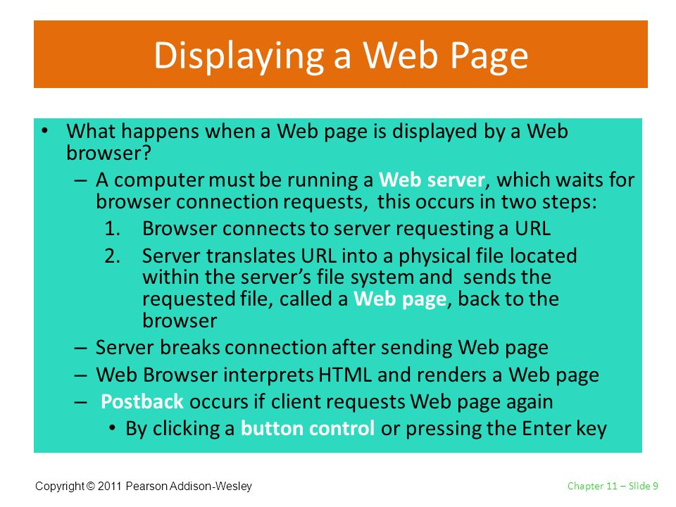 Copyright © 2011 Pearson Addison-Wesley Displaying a Web Page What happens when a Web page is displayed by a Web browser.