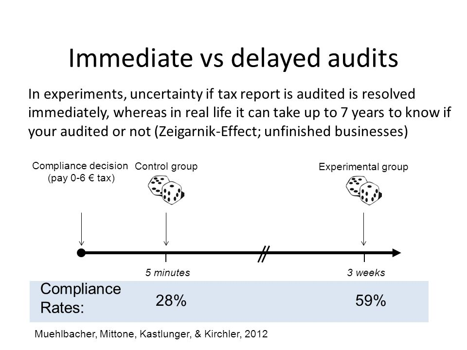In experiments, uncertainty if tax report is audited is resolved immediately, whereas in real life it can take up to 7 years to know if your audited o