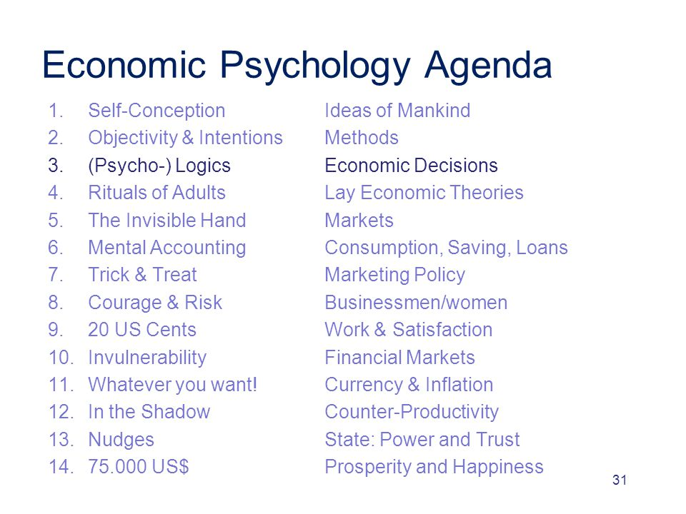 Economic Psychology Agenda 1.Self-ConceptionIdeas of Mankind 2.Objectivity & IntentionsMethods 3.(Psycho-) LogicsEconomic Decisions 4.Rituals of Adult
