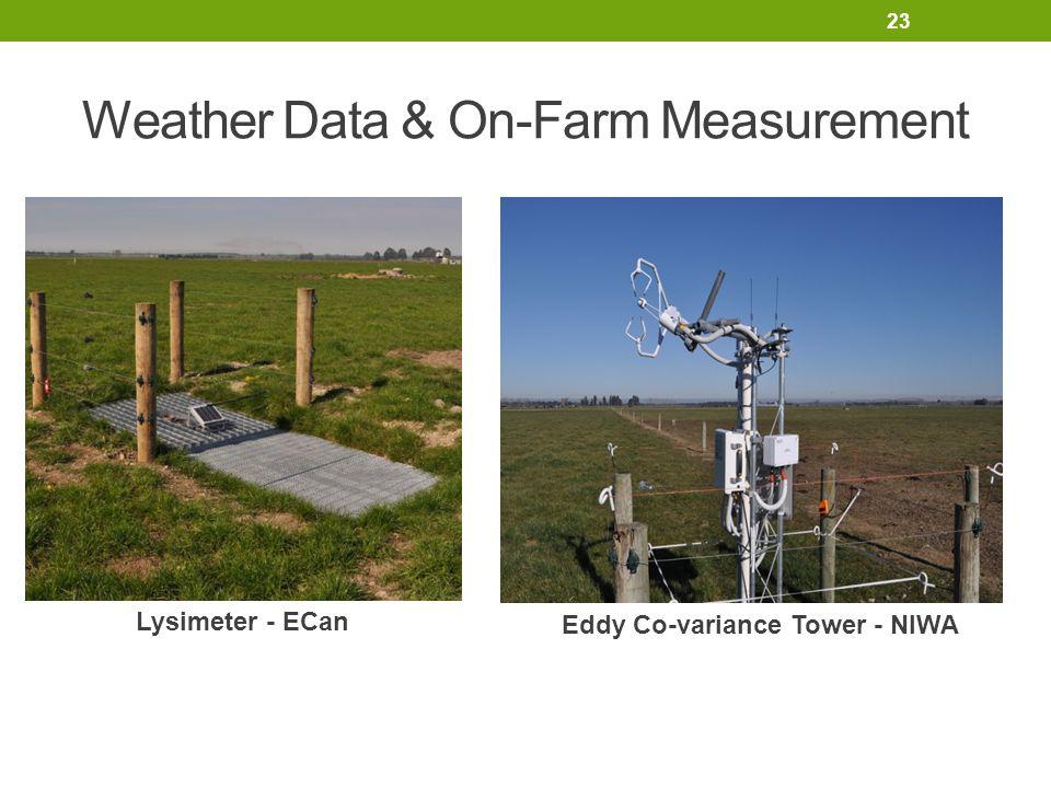 Weather Data & On-Farm Measurement 23 Lysimeter - ECan Eddy Co-variance Tower - NIWA
