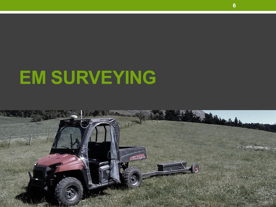 What is EM Surveying.A very important layer.