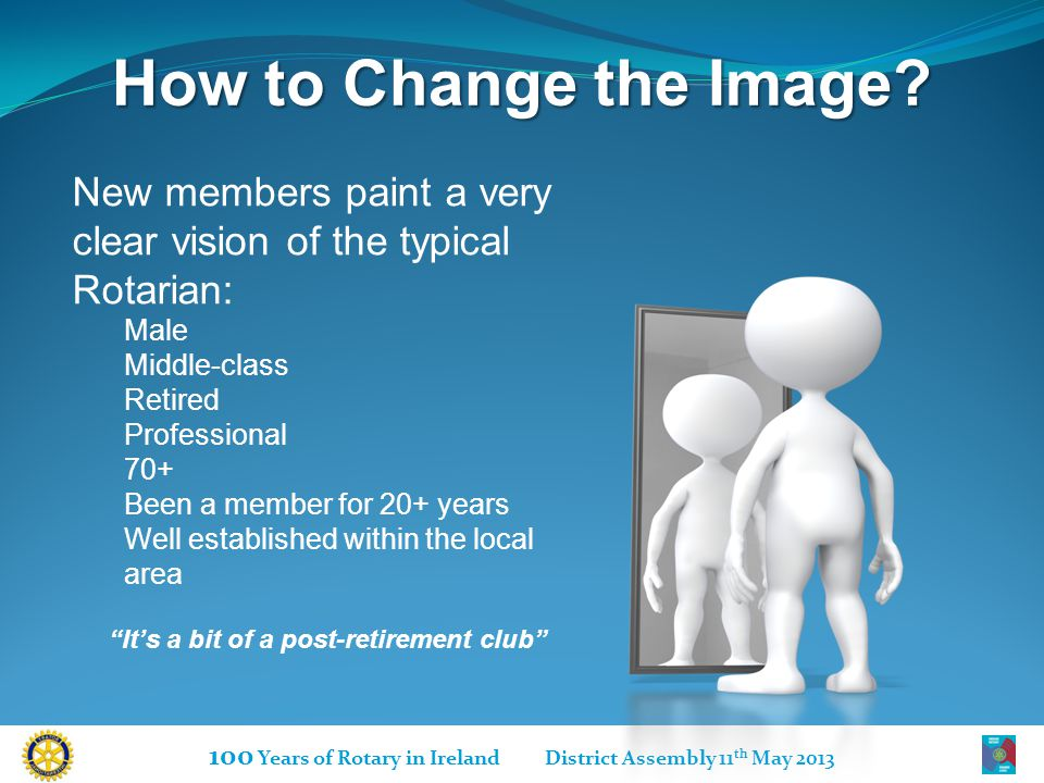 100 Years of Rotary in Ireland District Assembly 11 th May 2013 How to Change the Image.