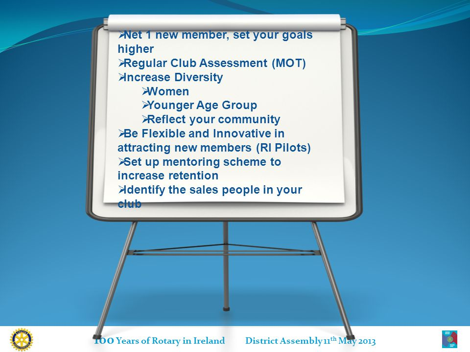  Net 1 new member, set your goals higher  Regular Club Assessment (MOT)  Increase Diversity  Women  Younger Age Group  Reflect your community 