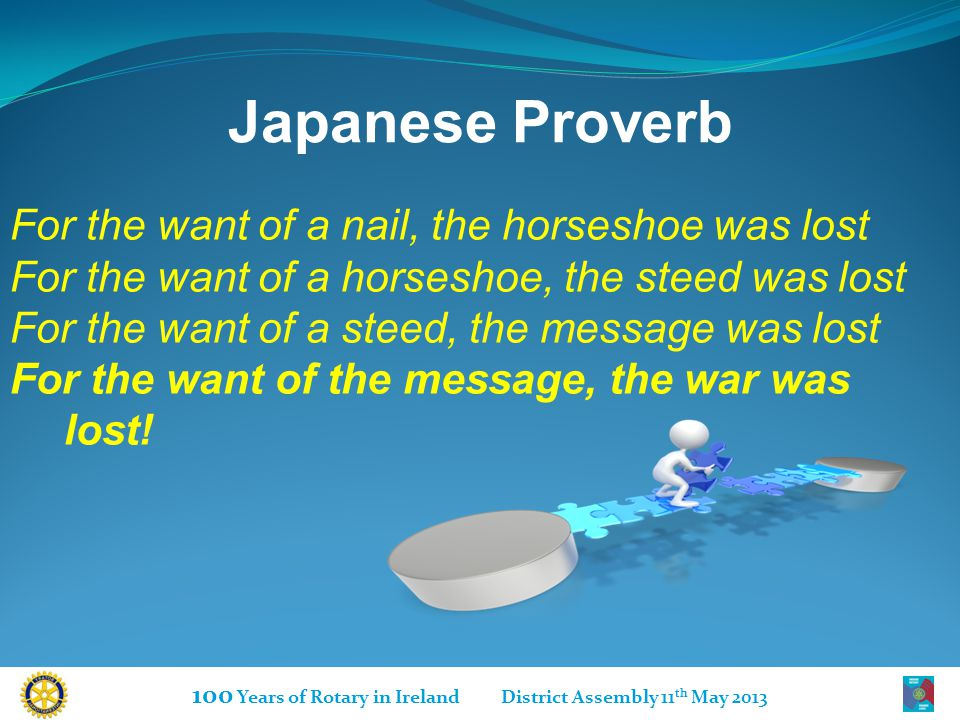 100 Years of Rotary in Ireland District Assembly 11 th May 2013 Japanese Proverb For the want of a nail, the horseshoe was lost For the want of a horseshoe, the steed was lost For the want of a steed, the message was lost For the want of the message, the war was lost!