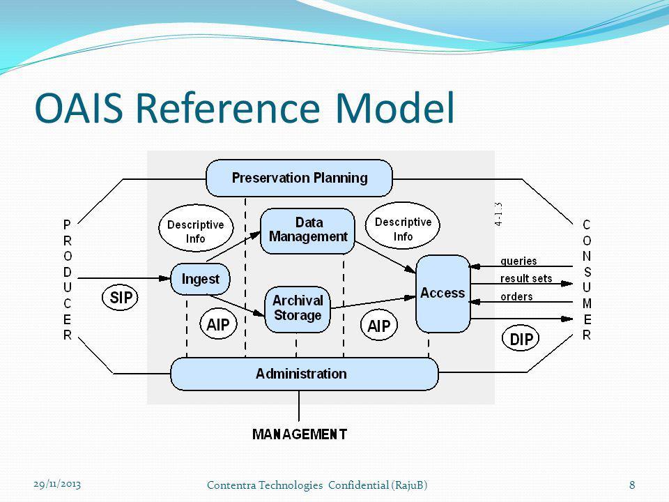 Preservation Planning 29/11/2013 Contentra Technologies Confidential (RajuB)19