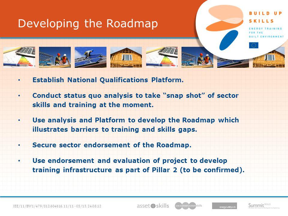 IEE/11/BW1/479/S12.604616, 11/11 - 05/13, 06.12.11 Establish National Qualifications Platform.