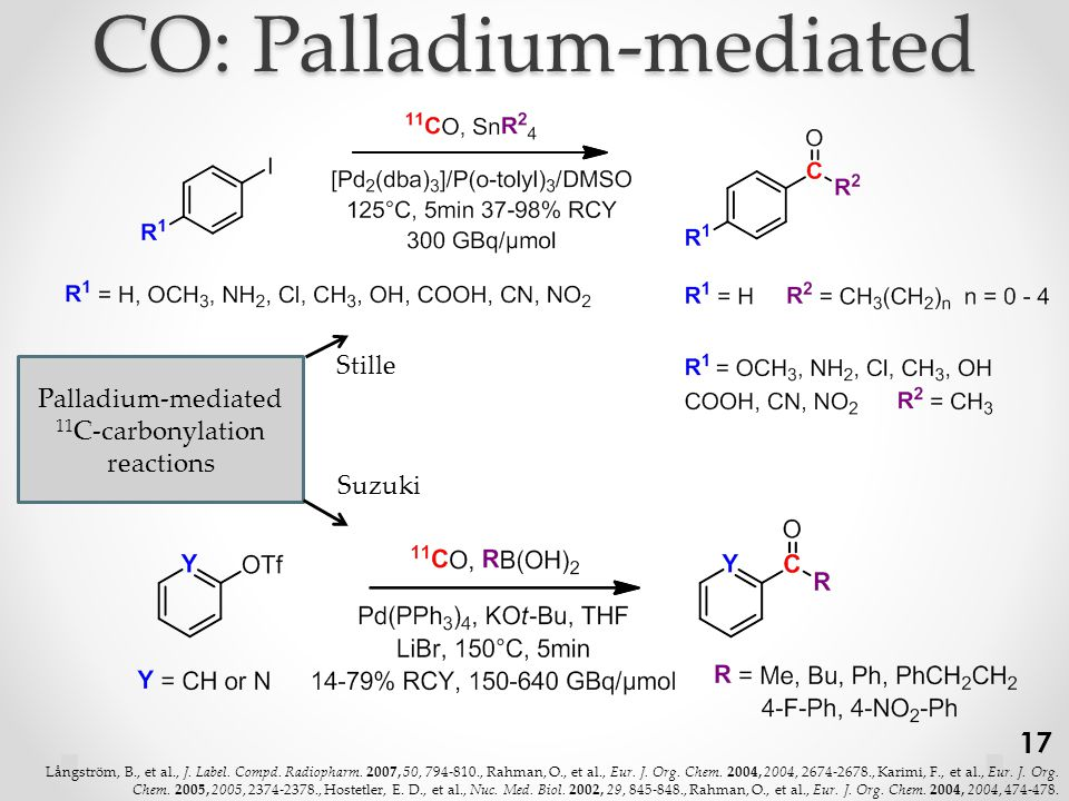 CO: Palladium-mediated Palladium-mediated 11 C-carbonylation reactions Stille Suzuki 17 Långström, B., et al., J.