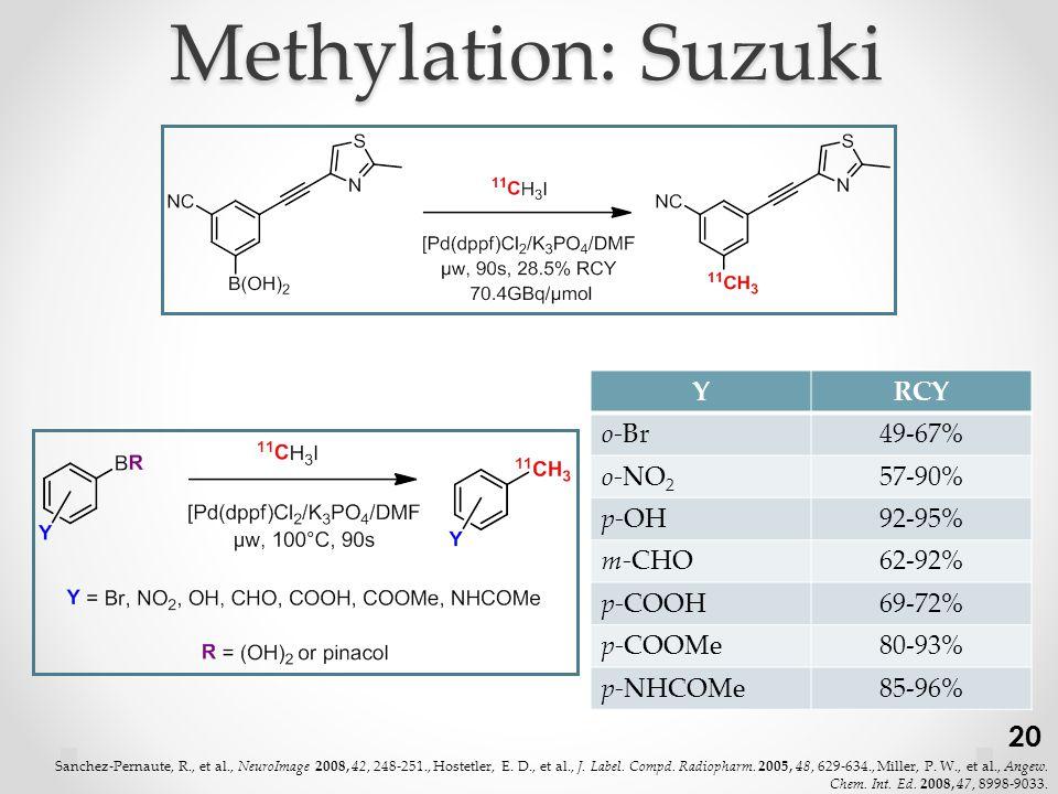 Methylation: Suzuki Sanchez-Pernaute, R., et al., NeuroImage 2008, 42, 248-251., Hostetler, E.