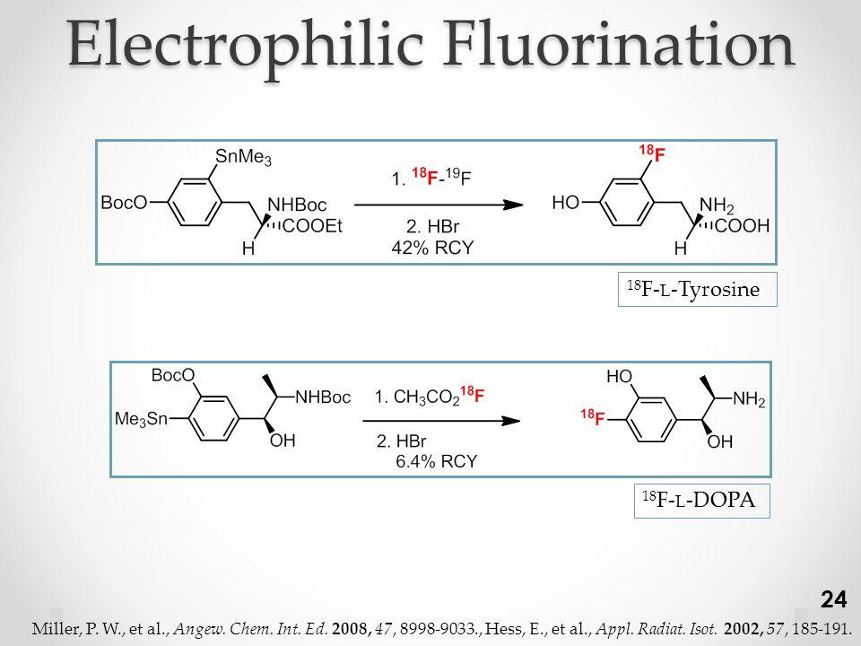 Electrophilic Fluorination 18 F- L -Tyrosine 18 F- L -DOPA 24 Miller, P.