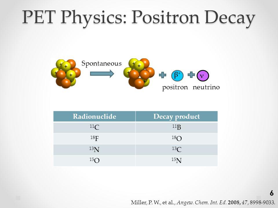 PET Physics: Positron Decay RadionuclideDecay product 11 C 11 B 18 F 18 O 13 N 13 C 15 O 15 N β+β+ ν Miller, P.