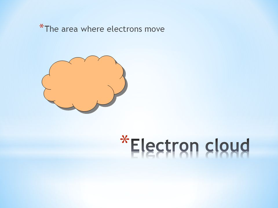 * The area where electrons move